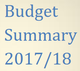 Parish Council Budget 2017/18
